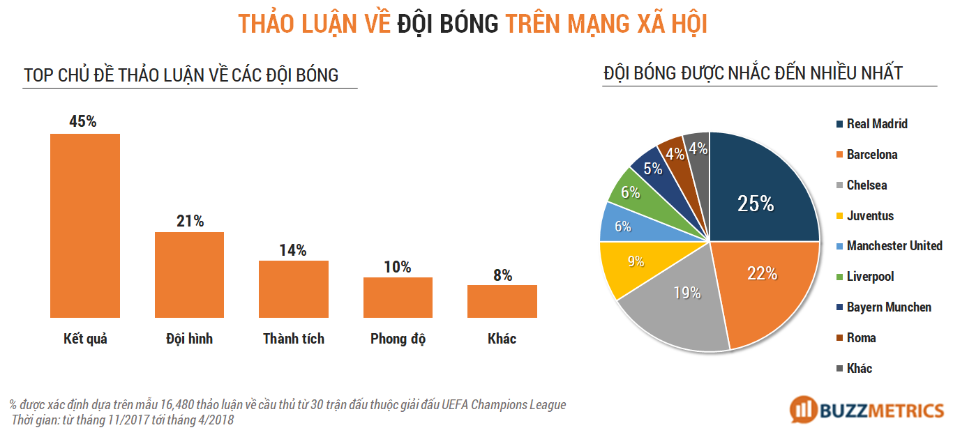 Marketing mùa World cup - ĐỘI BÓNG
