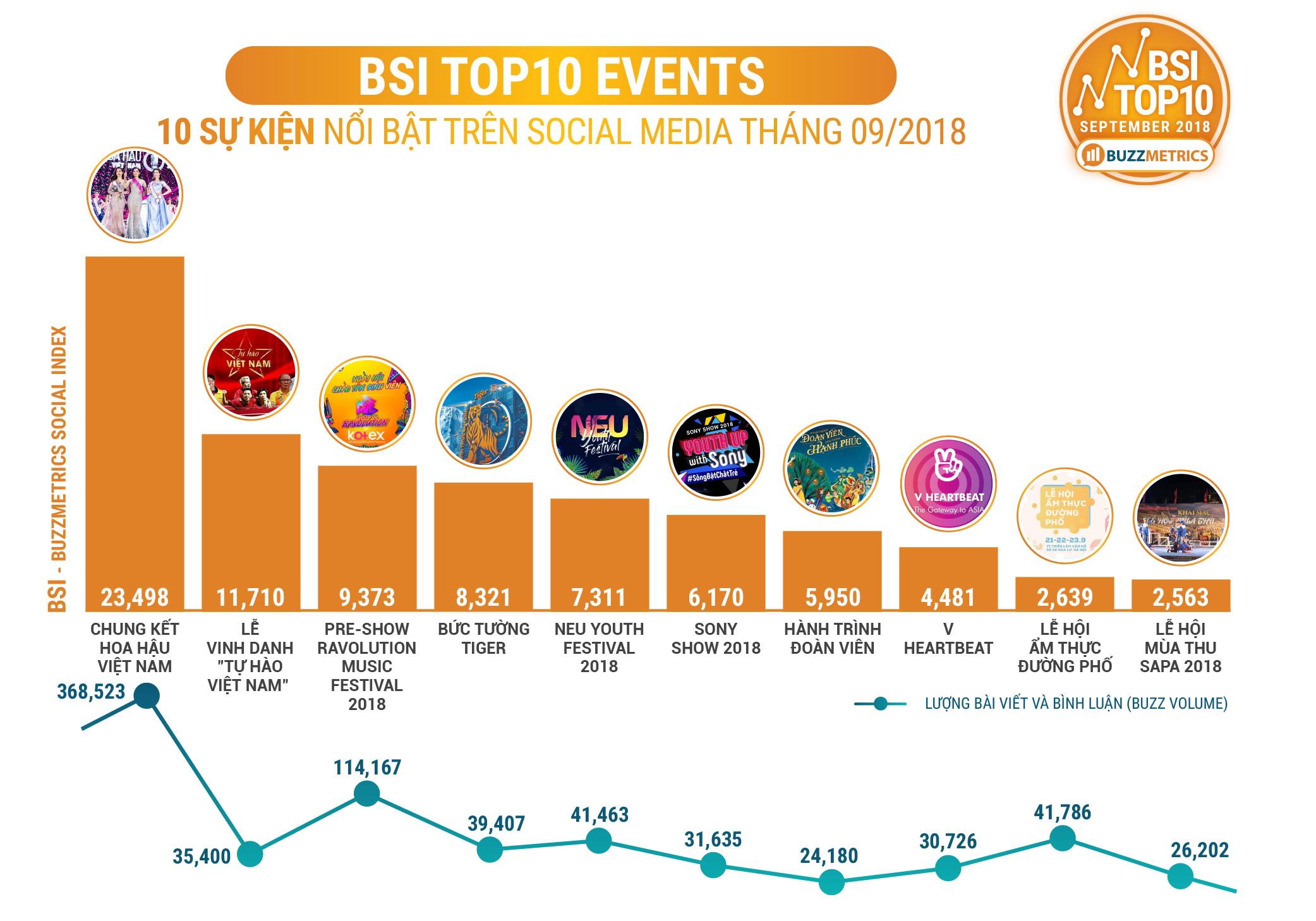 BSI Top10 Events 09/2018