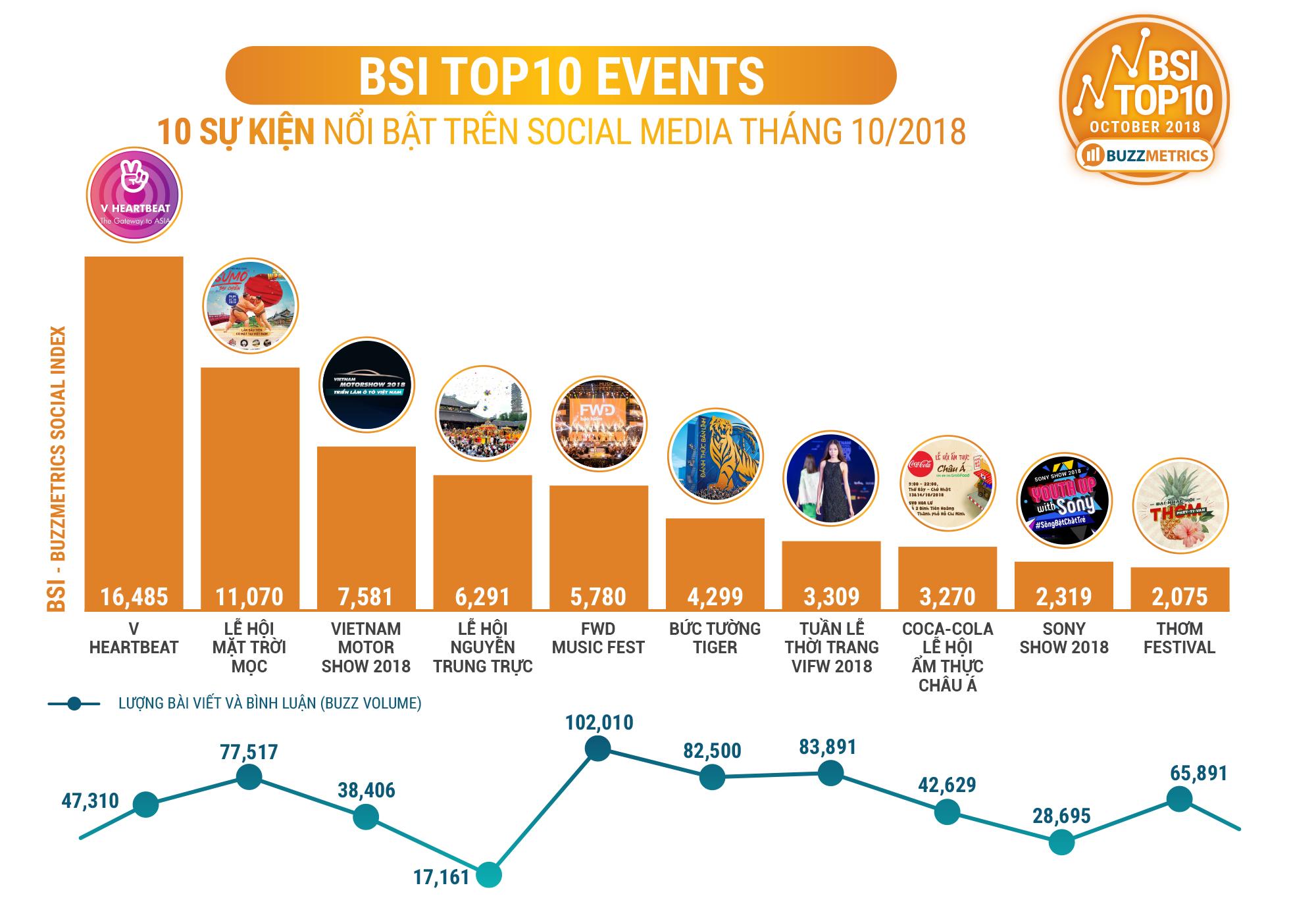 BSI Top10 Events 10/2018